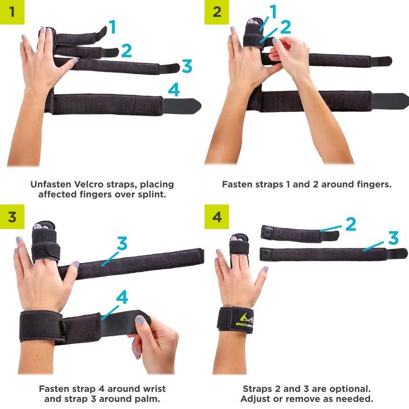 Hand & Two Finger Extension Splint and Immobilizer for Index