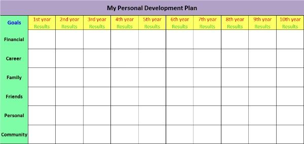 Effectiveness Of Printable Planners For Your Time Management