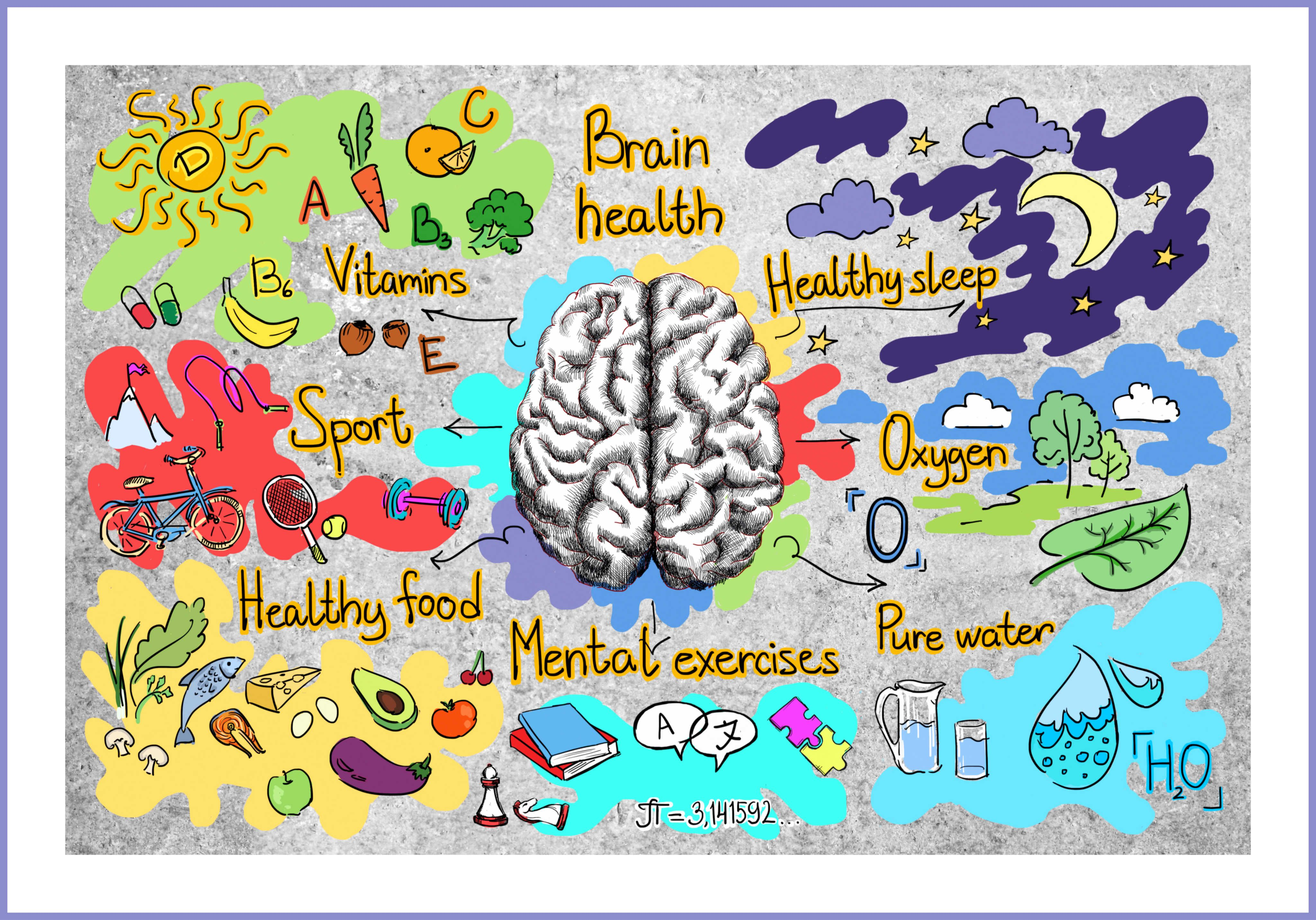 We All Have Those Days Or Even Weeks Months Where We Are Operating On Total Overload Our Brain Feels The W Brain Health Brain Boosting Foods Best Brains