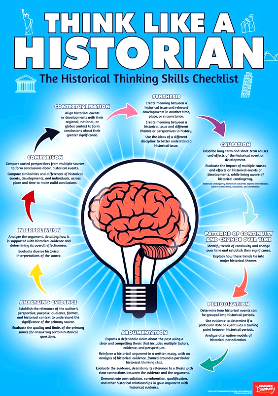 NEW Social Studies POSTER Historical Contextualization