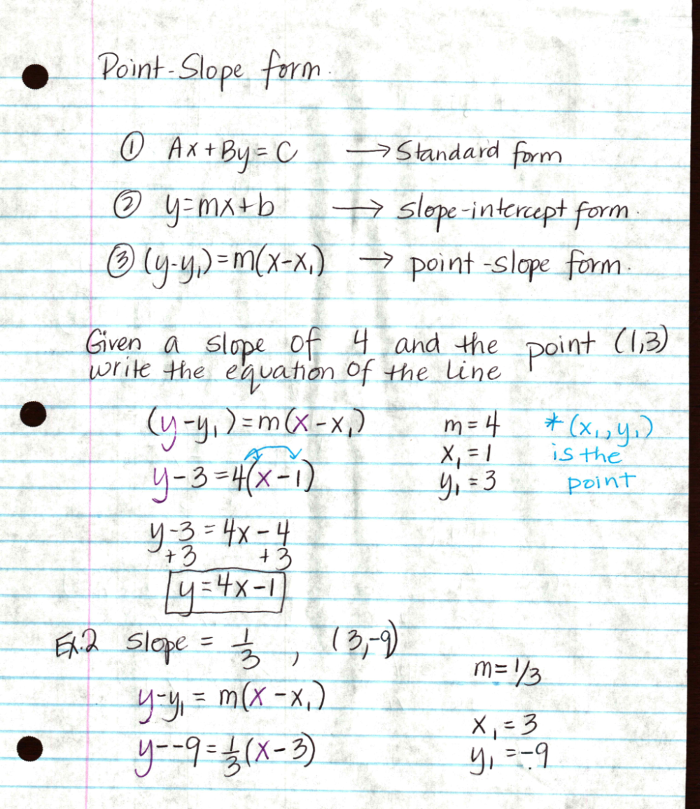 Point Slope Form Worksheet With Answers in 2020 Point