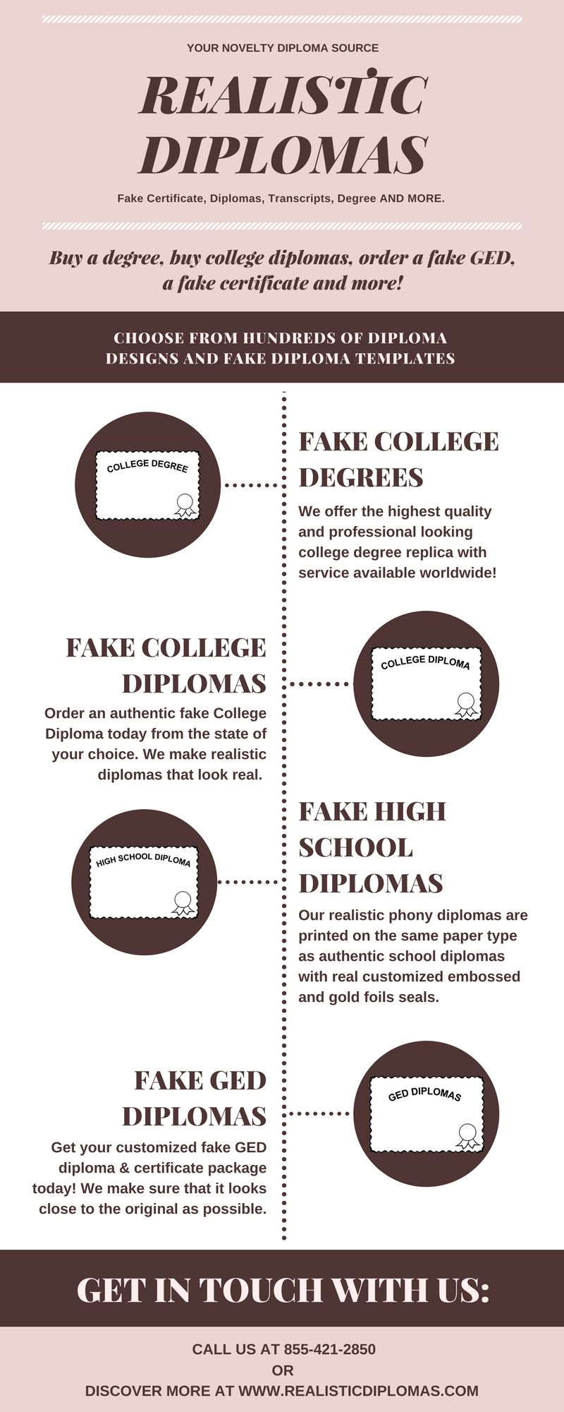 Realisticdiplomas Offers A Variety Of Fake Degrees Fake