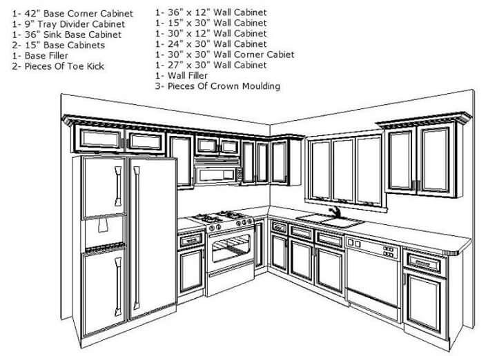 Pin de bellla 99 mendoza en planos de cocina for Plano de pieza cocina y bano