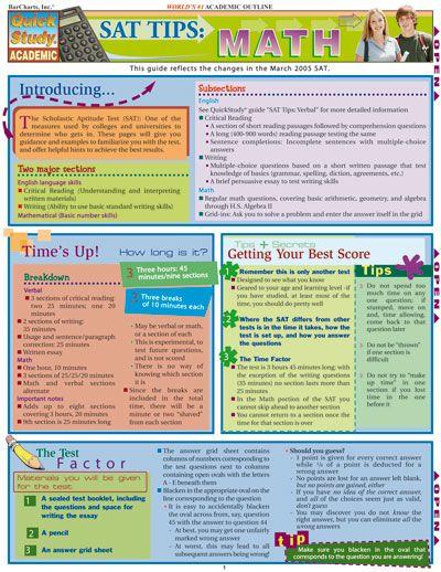 Sat Tips Math Sat Tips Studying Math Math Study Guide