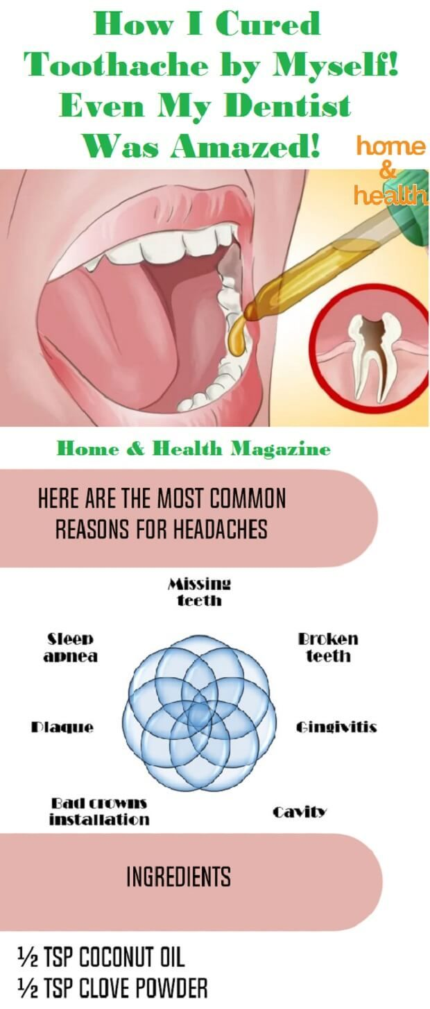 Pin On Good Health