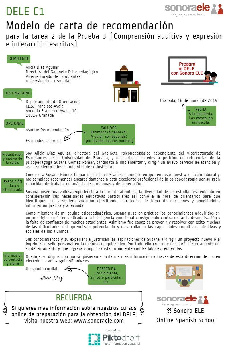 DELE C1: Modelo de carta de recomendación de Sonora ELE para la ...