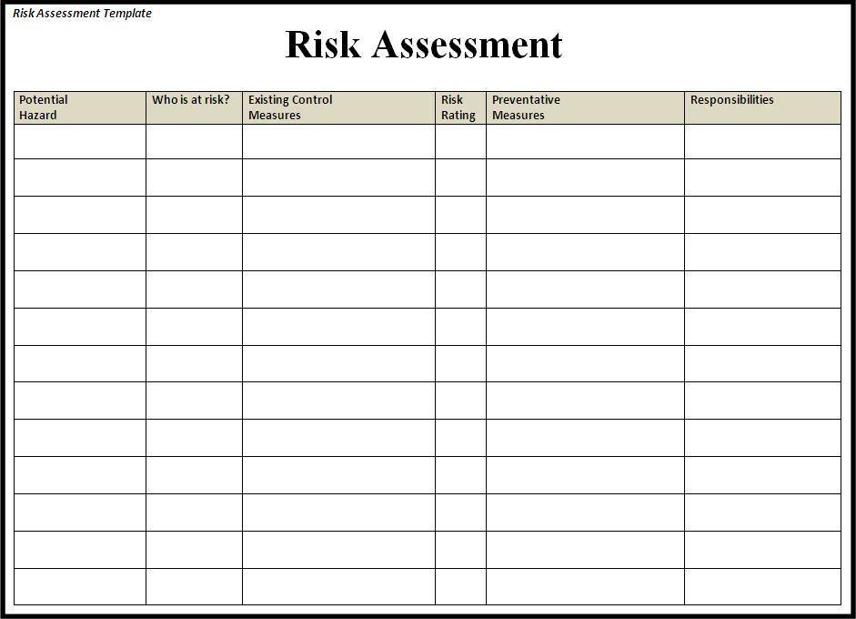 Risk Assessment Template Risk Analysis Assessment Templates