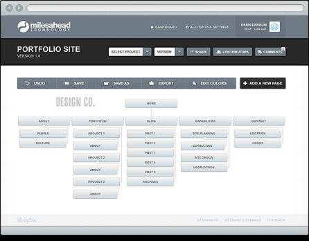 website flowchart generator