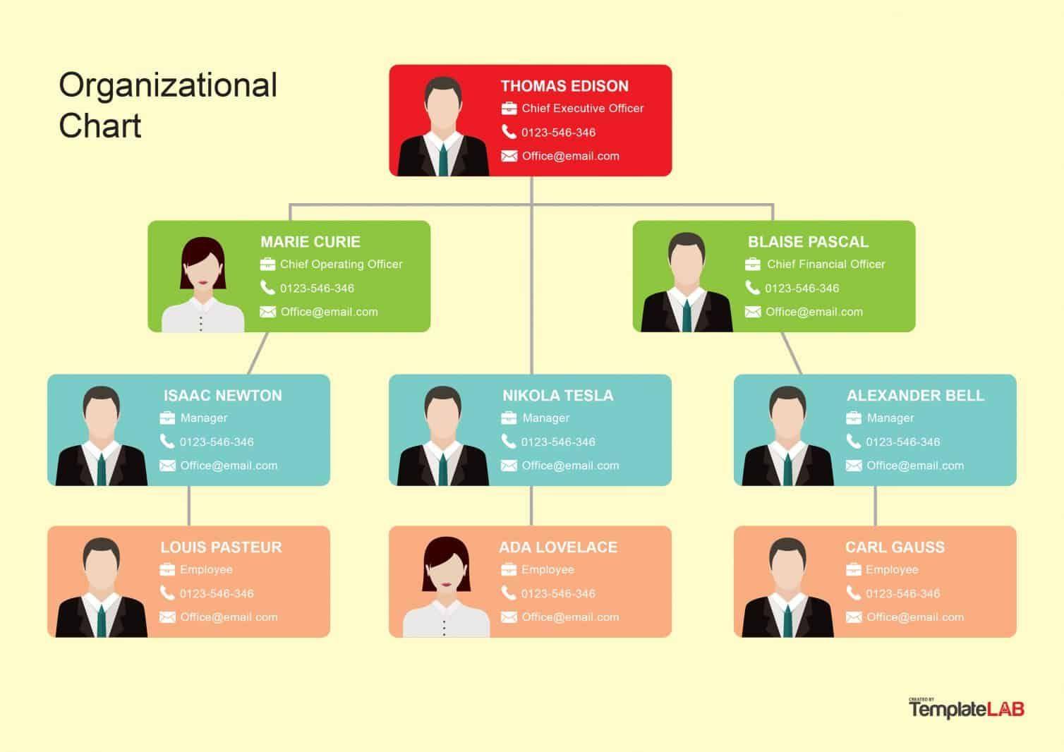40 Stunning It Team Structure Diagram Design Ideas Org Chart