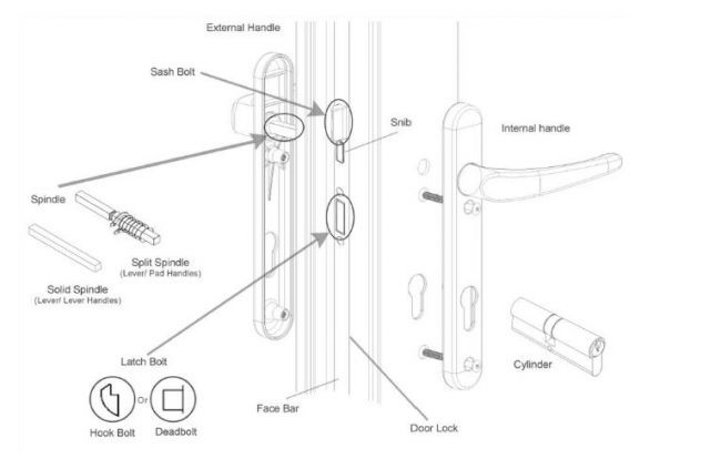 glass door handle assembly drawing - Google Search | 11GRA ...