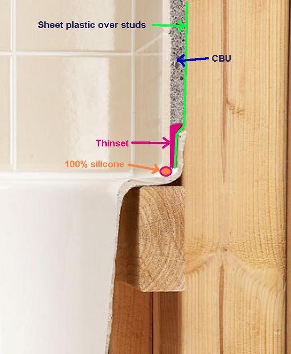 Bath remodel: Tub surround question - Page 2 - Ceramic Tile Advice ...