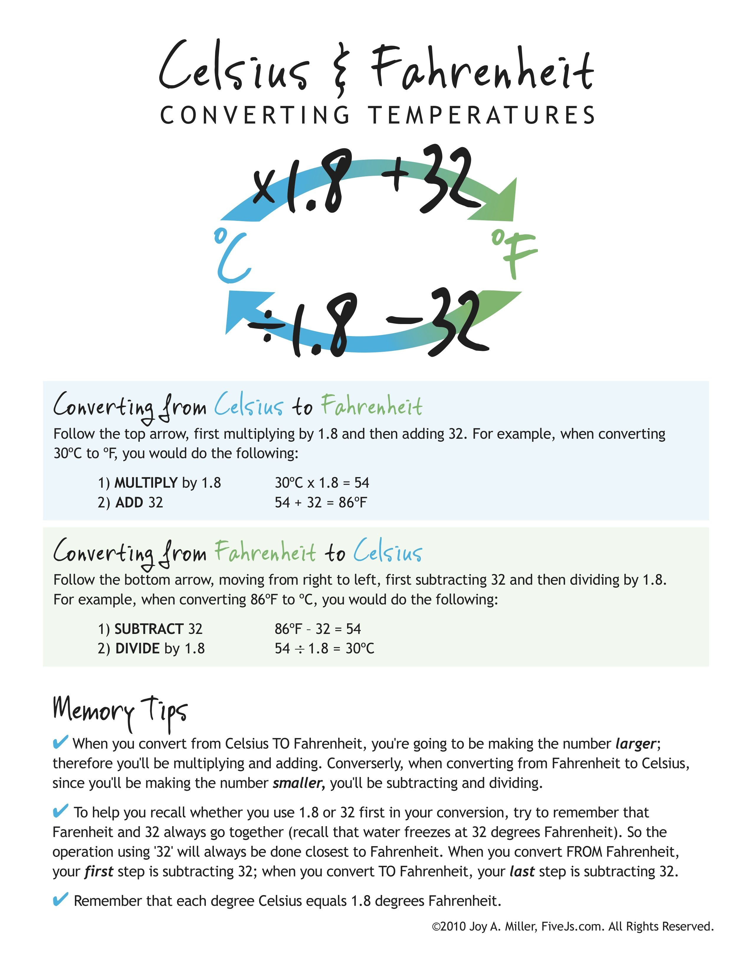 Celsius And Fahrenheit Conversion Chart Homeschooling Pinterest