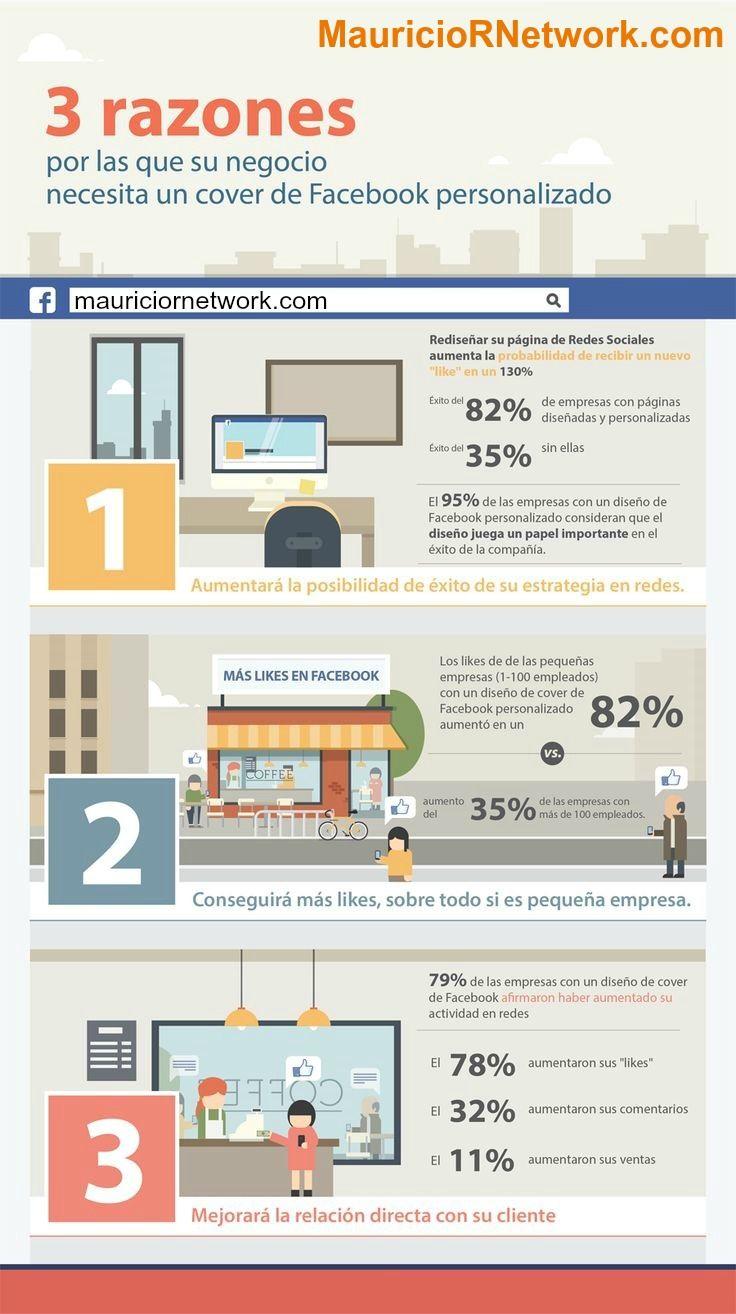 3 razones por las que su negocio necesita un cover de facebook personalizado.. #redessociales #facebook #mauriciornetwork