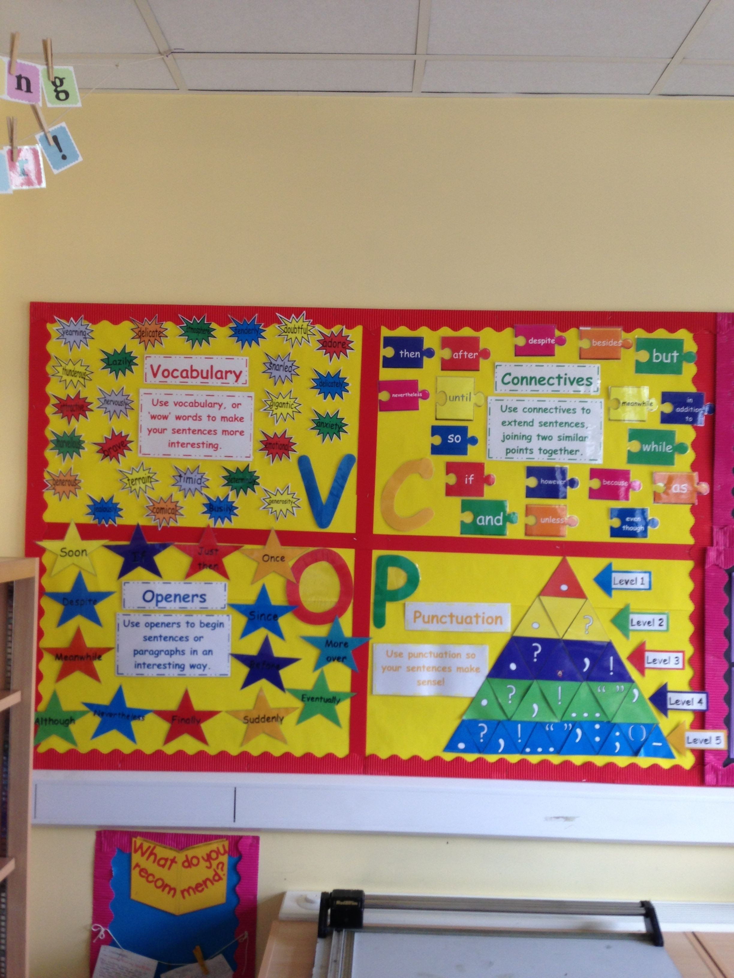 Classroom Decoration Ideas For Primary School Best Of My