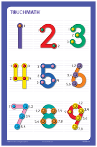 Pin By Touchmath On Free Math Materials Touch Math Touch Point Math Touch Math Printables
