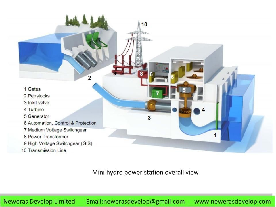 Mini Hydropower Station Jack Chysir Hotmail Com With Images