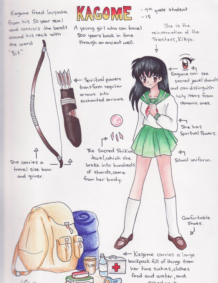 By step drawing tutorial on how to draw kagome higurashi from inuyasha - Kagome S Profile By Hesxmyxinu On Deviantart