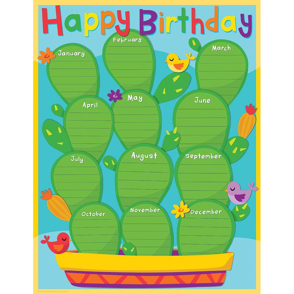 Classroom Decoration Cactus ~ A sharp bunch birthday chart cactus classroom decor