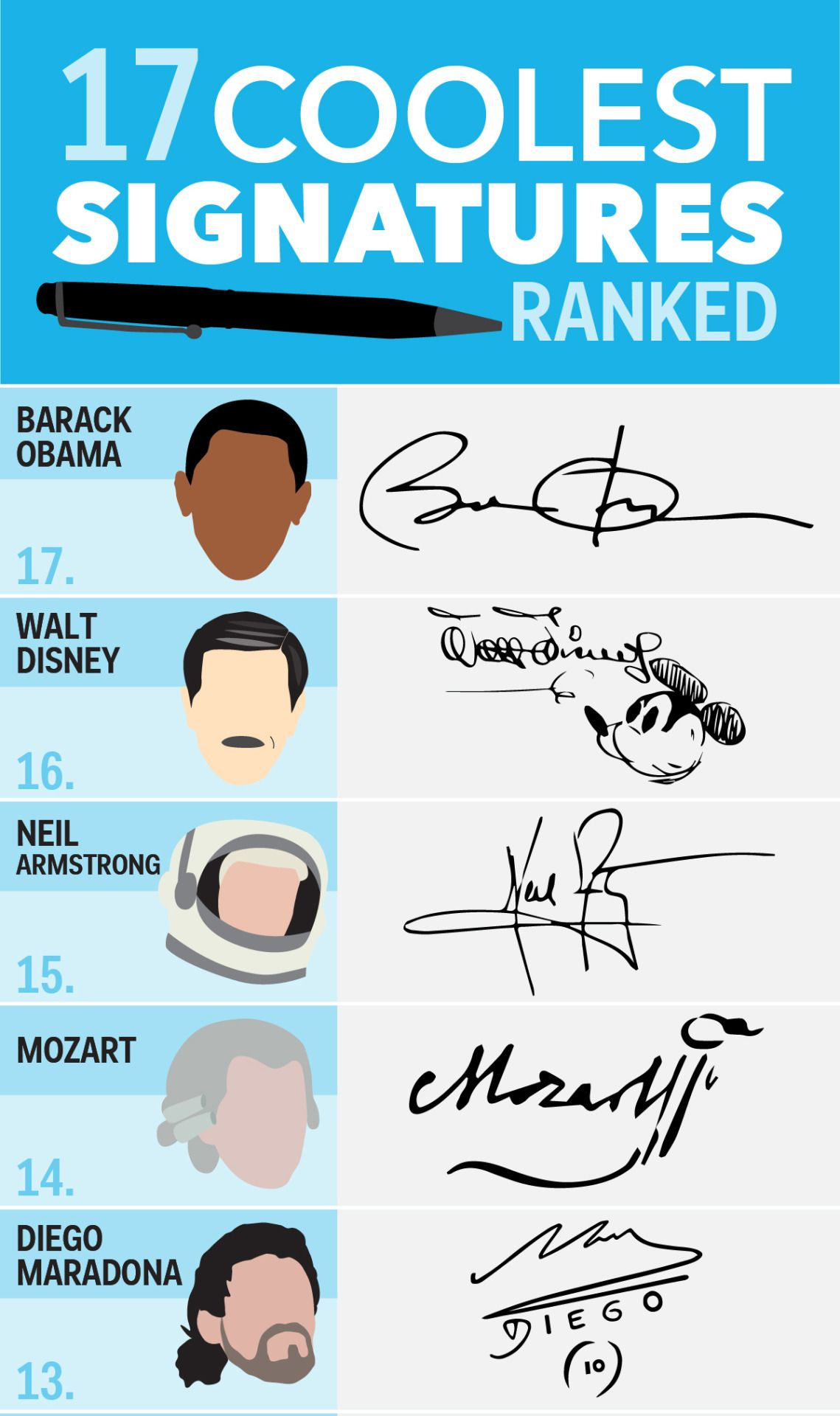 Practicing your signature over and over again in case you ...