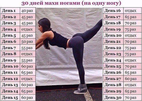 Полное преображение за 30 дней Делайте эти упражнения и через месяц вы себя не узнаете