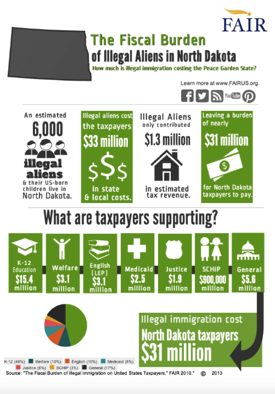 cost of illegal immigration infographic texas immigration cost of illegal immigration infographic north dakota