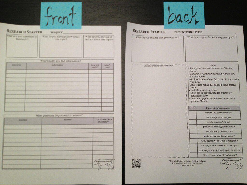 Research Starter Worksheet From Newsullivanprep