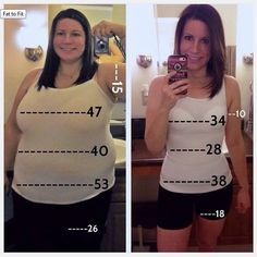 Image result for herbalife before and after | Fast Weight ...