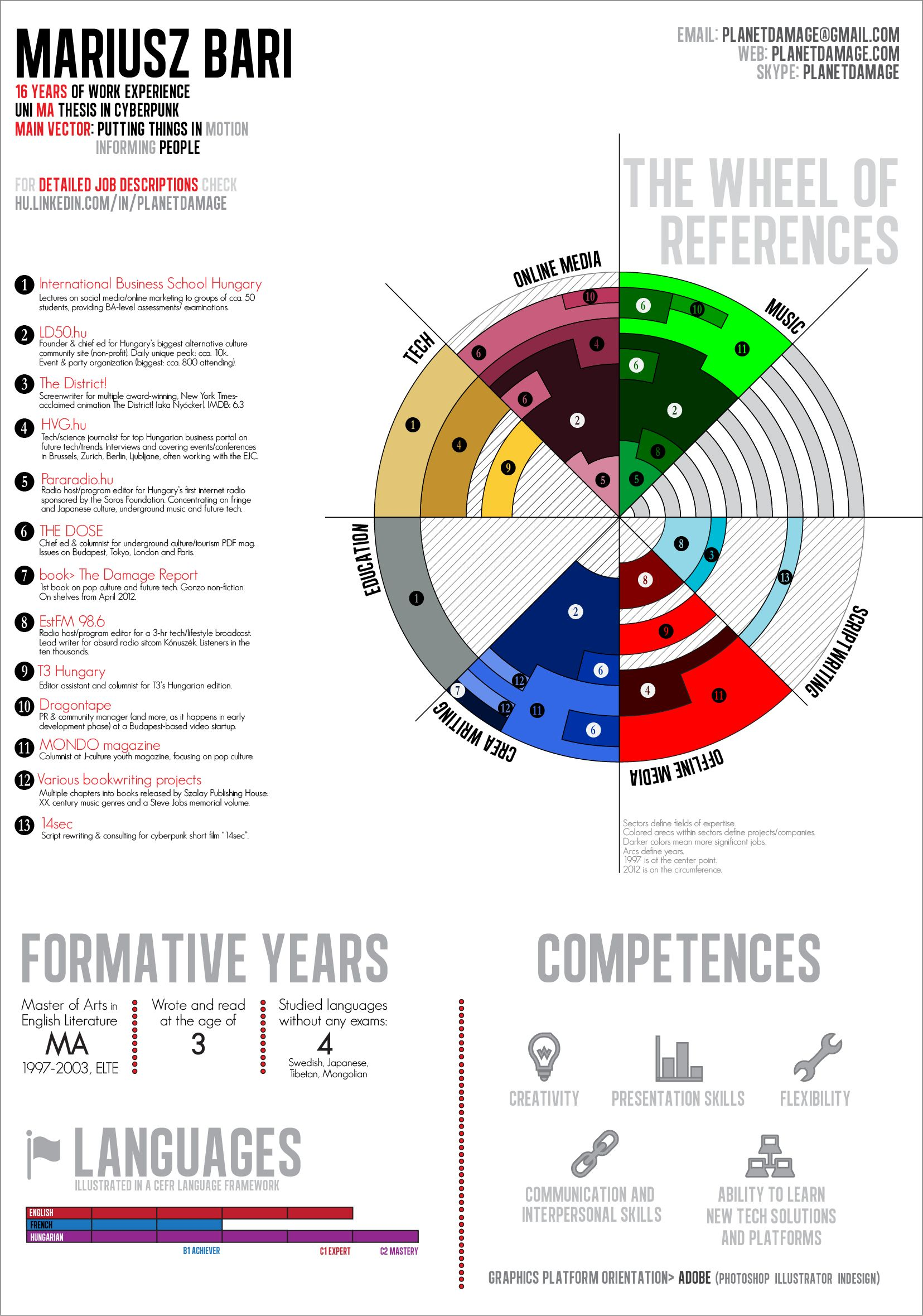 Infographics CVs instead of normal CVs work best when you need to ...