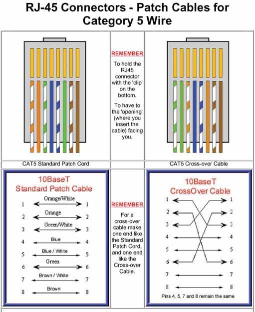 Ethernet Wiring Diagram Rj45 - Decoration IdeasDecoration Ideas - blogger