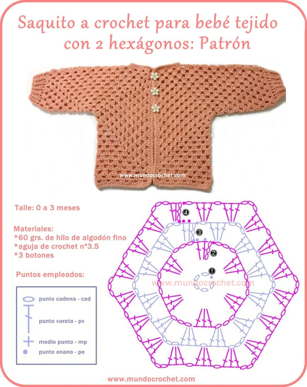 Patron Campera O Saquito Tejida Con 2 Hexagonos A Crochet Doily Diagram Patrones Patterns Pin Ganchillo Paso Tutorial01