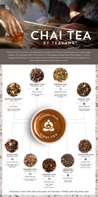 A Teavana Chai Tea For Every Taste Tea Recipes Chai Tea Tea Blends