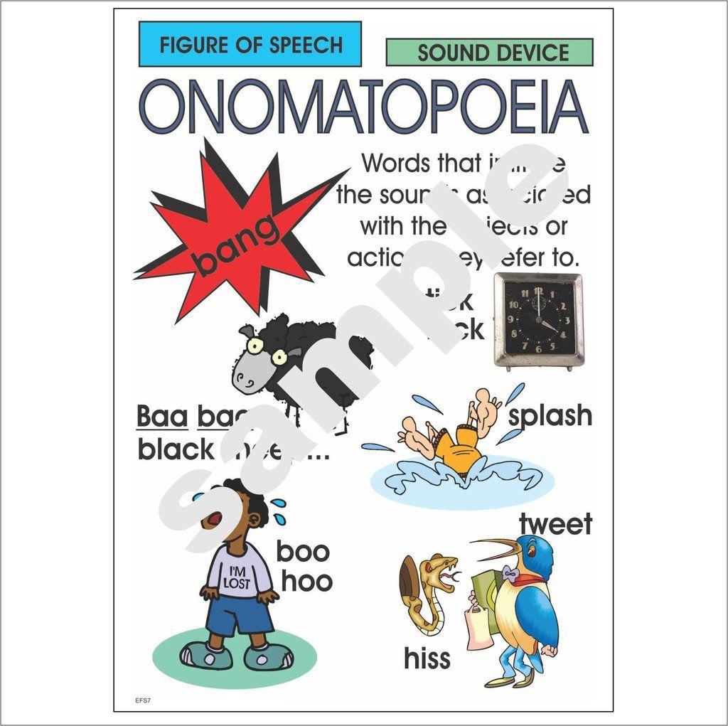 Onomatopoeia Poster Chart