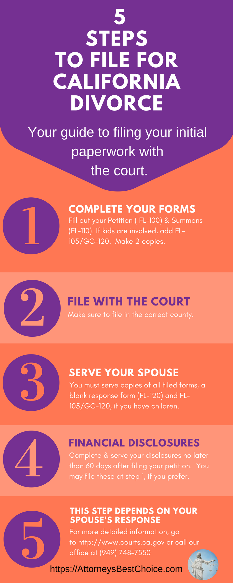What Are The First 5 Steps In The Divorce Process This Quick Guide Will Help You File Your Initial Divorce Papers Befo Divorce Divorce Help Divorce Advice