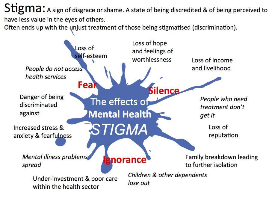 Mental health stigma?