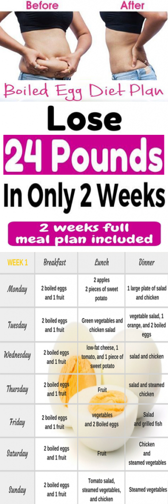 Lose 24 Lbs In Two Weeks With This Boiled Egg Diet Plan Tinymolesonskin Boiled Egg Diet Plan Boiled Egg Diet Egg Diet Plan