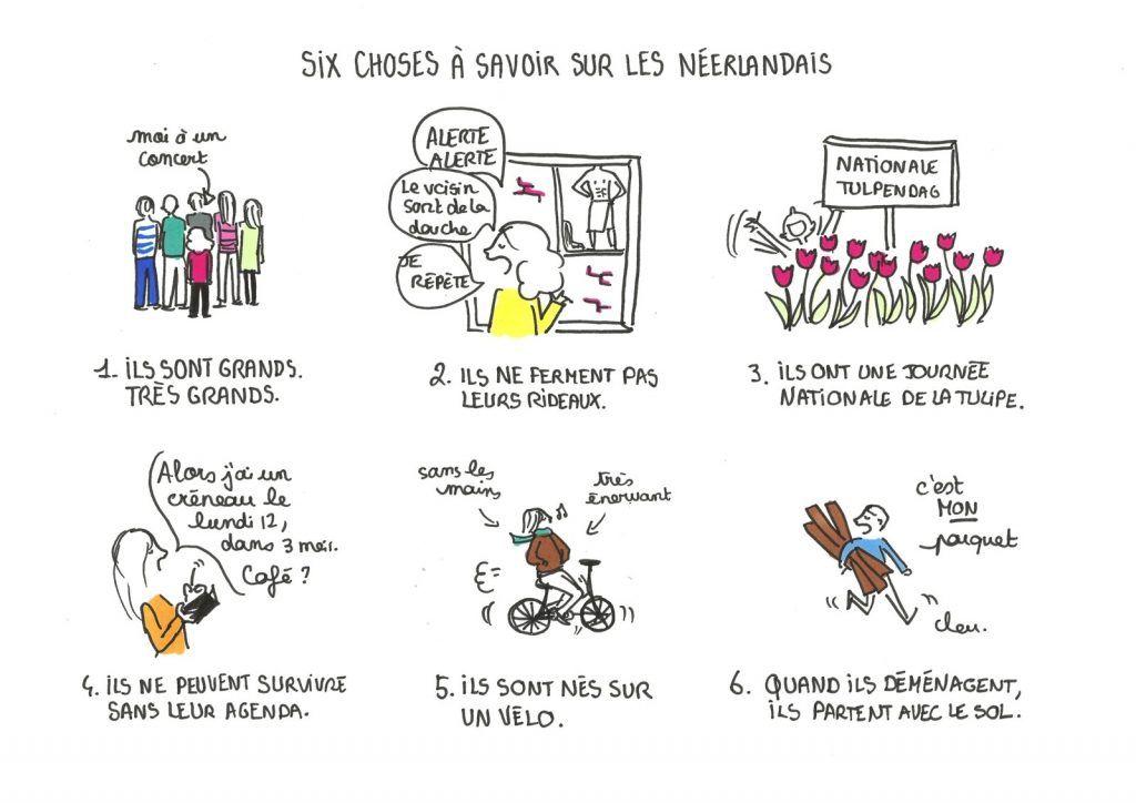 6 Choses A Savoir Sur Les Neerlandais Saviez Vous Que Neerlandais