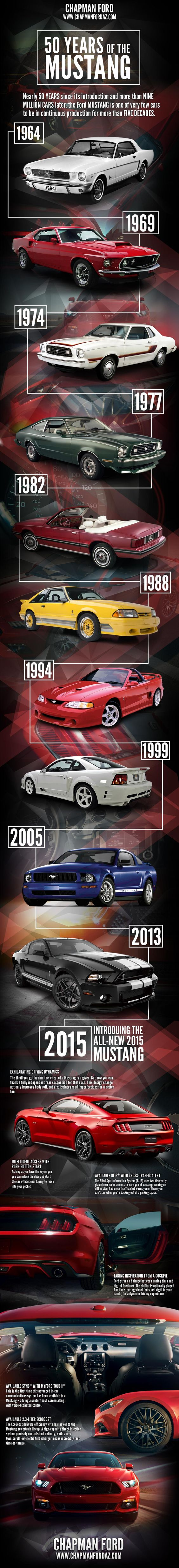 50 years of Ford  Mustangs.
