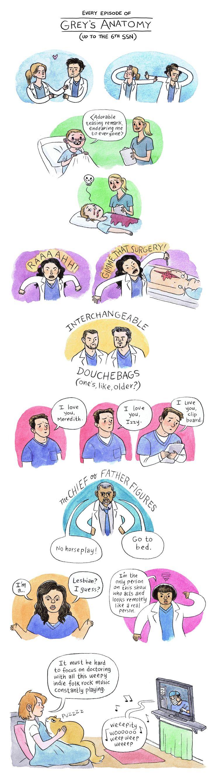Grey\'s Anatomy | Serien, Grey\'s anatomy zitate und Grey\'s anatomy