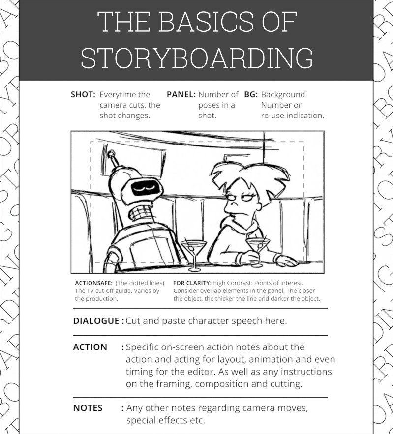 zacuto on Infographic, Storyboard, Animation