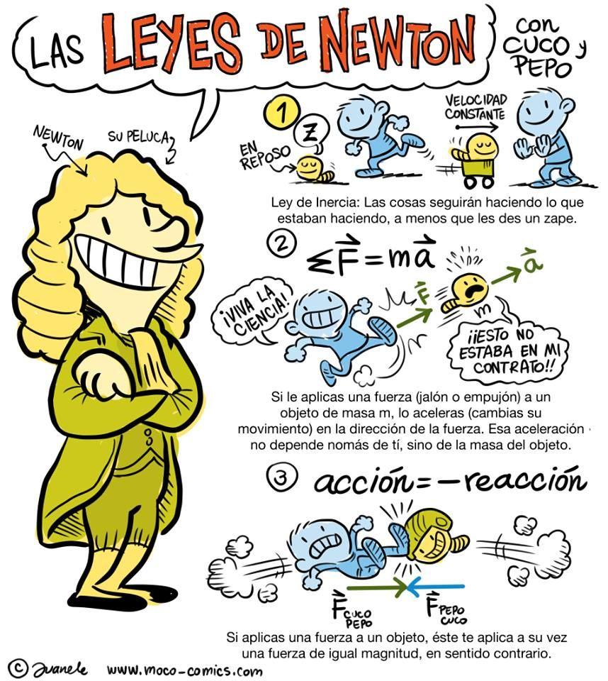 Las leyes de Newton, también conocidas como leyes del movimiento ...