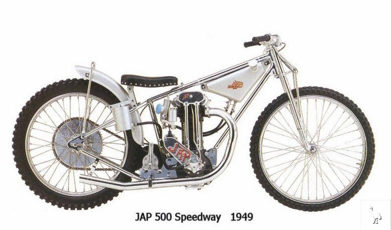 Moto Freako: THE EVOLUTION OF THE SPEEDWAY BIKE | Locked up