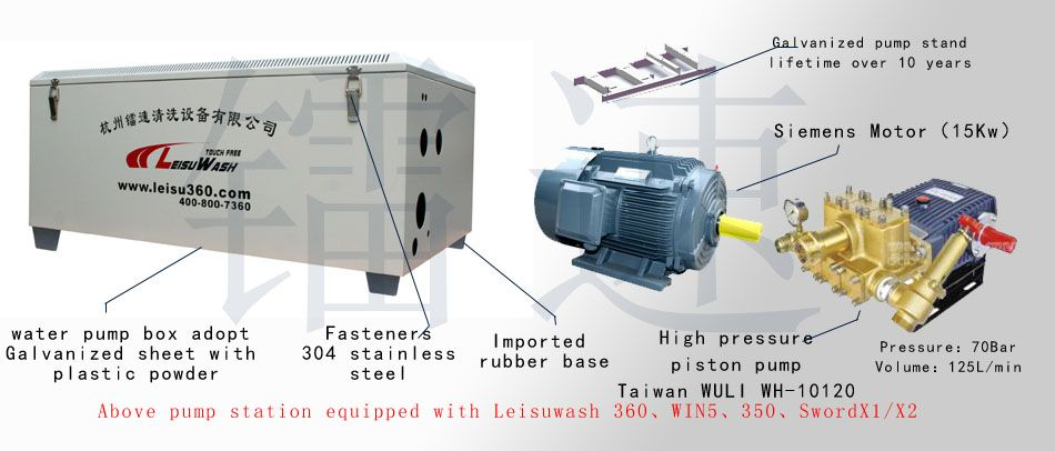 Leisuwash 360 High pressure water pump system Automatic
