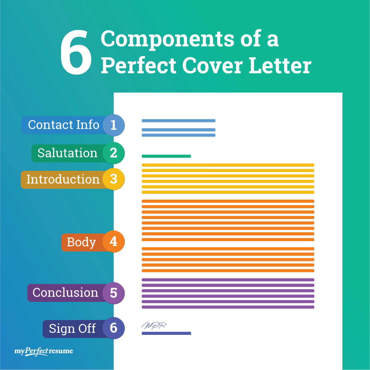 Use Our Cover Letter Samples To Create Your Own