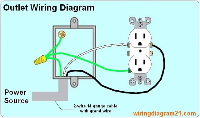 Wire Multiple Electrical Outlet Receptacles In Parallel Outlet Wiring Electrical Outlets Electrical Wiring