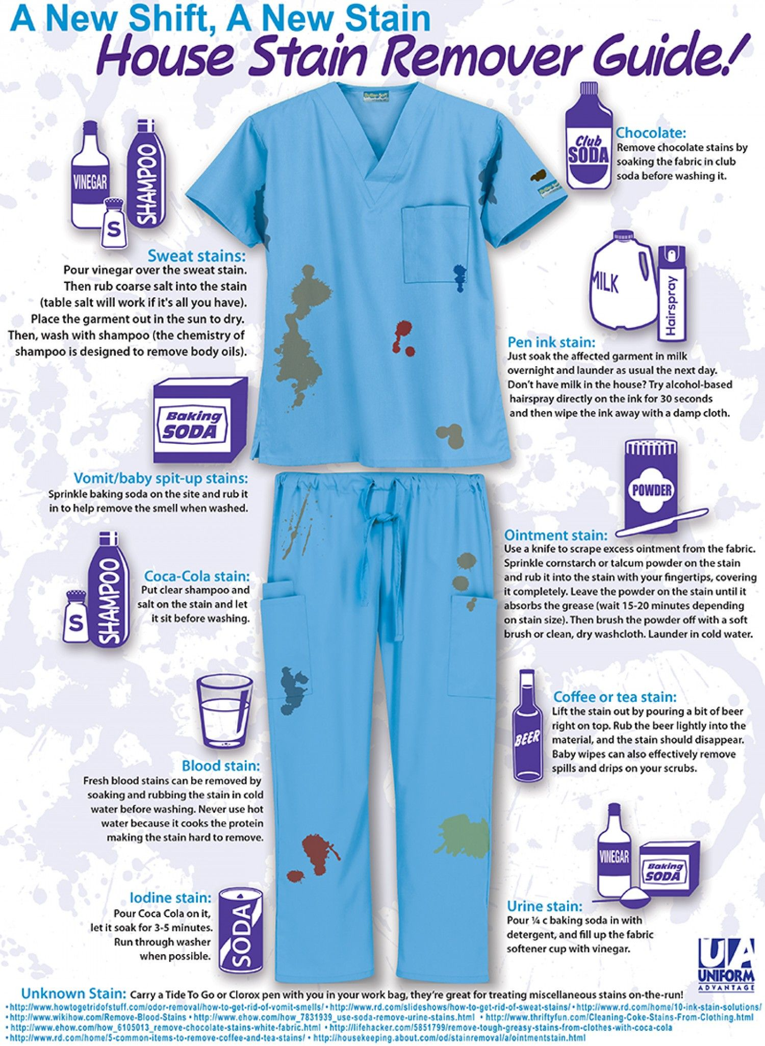 House Stain Remover Guide Infographic