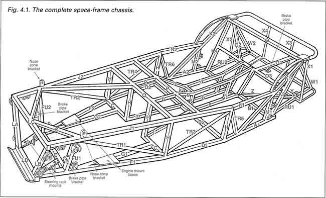 Diagram SF1. Spaceframe chassis for a