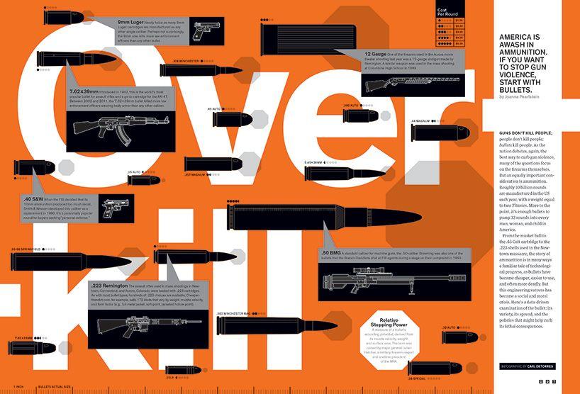interview with graphic designer carl de torres | Layout design ...
