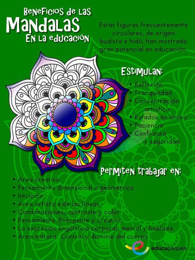 Mandalas Para Pintar Beneficios De Las Mandalas En Los Niños Mandalas Para Niños Imagenes Educativas Educacion