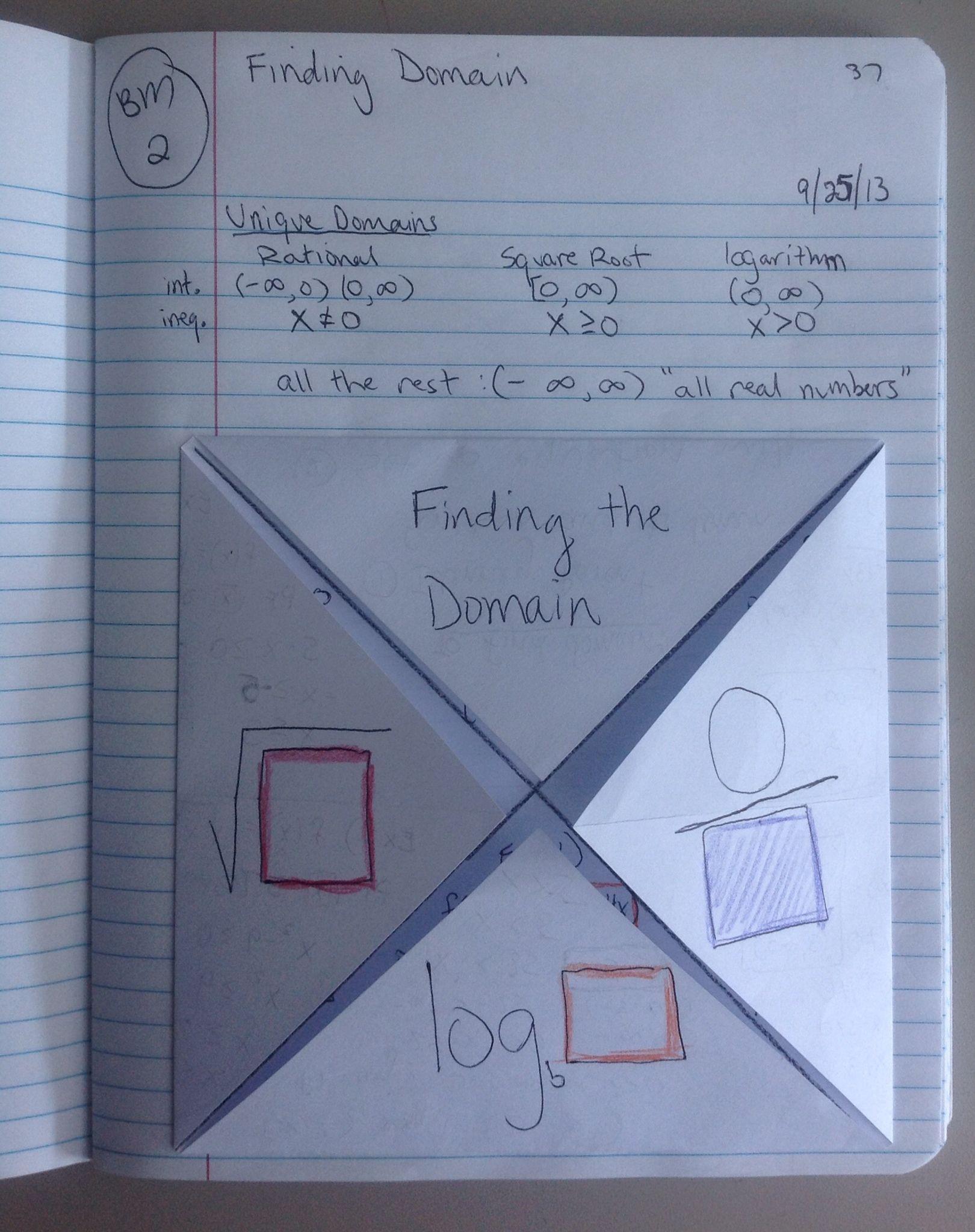 Finding domain foldable Nonstop Precalculus Fun