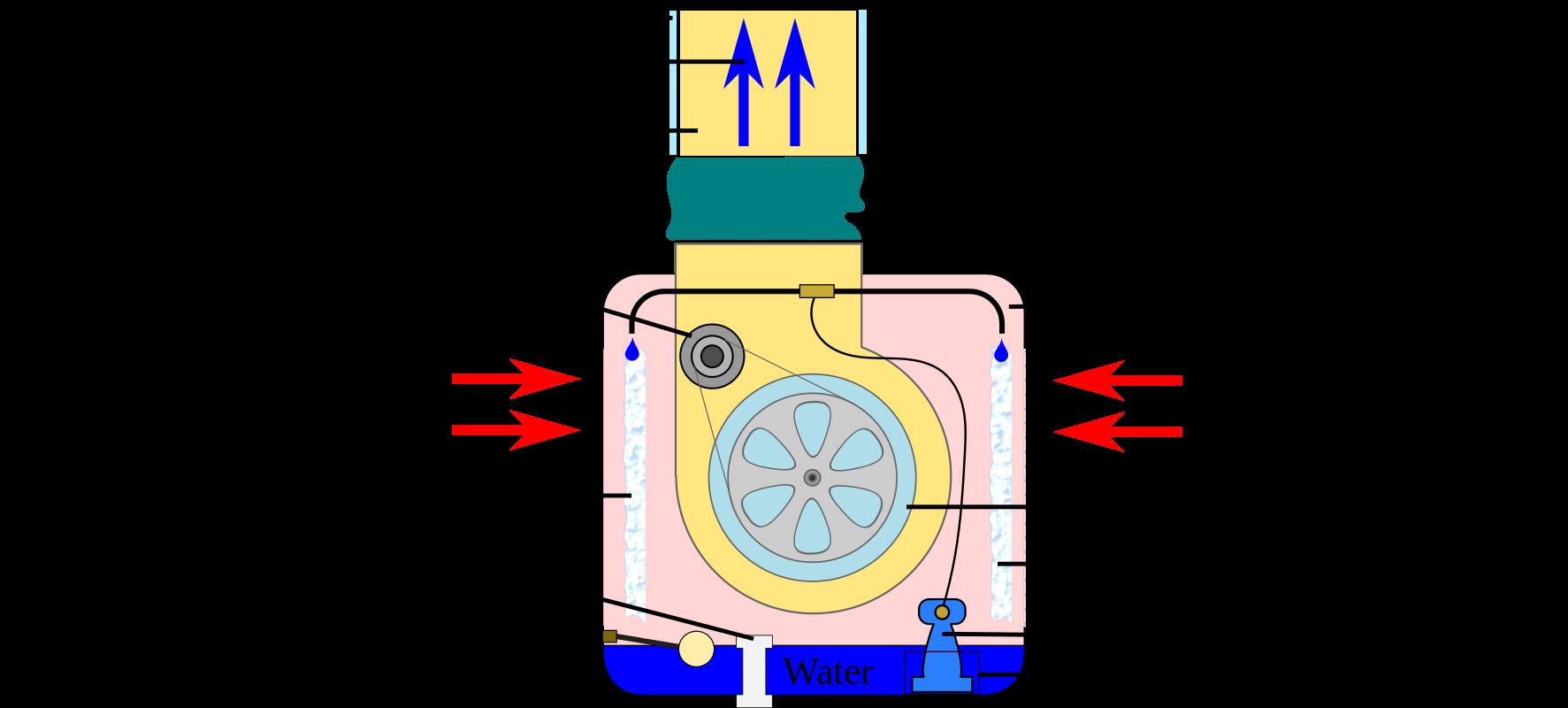 Evaporative cooler illustration